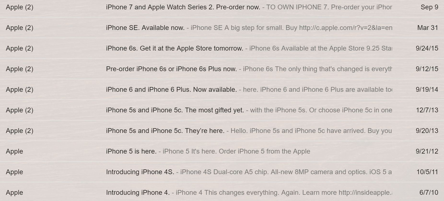 Email subject lines from Apple's iPhone Announcements, 2009 through 2016